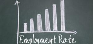 Job growth graph - Employee retention